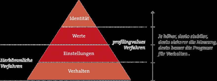 pyramide_web-c76b1619
